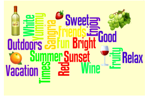 Sunset Sangria Word Cloud